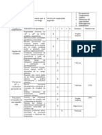 Tabla de especificaciones-Cálculo vectorial