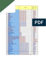 Planificacion Minutas Excel