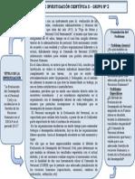 INVESTIGACIÓN CIENTIFICA GRUPO 2