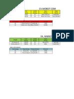 Excel__muhammad Ridwan Sami (g1b012085)