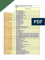 Res1102 Padronoperadores Publico