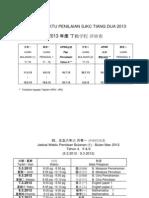 Jadual waktu Penilaian 2013