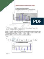 Soluciones de Examenes Metodos Electricos Cursos 4_5 5_6 6_7