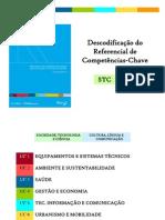 CLC DESCODIFICAÇÃO REFERENCIAL