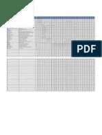 SEO Priority Calendar - TM Lewin