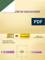 CODIFICACIÓN DE UBICACIONES