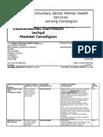 Ceredigion Directory