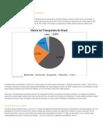 ILOS_CENÁRIO DA INFRAESTRUTURA RODOVIÁRIA NO BRASIL