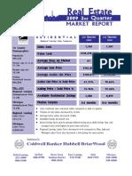 CB-HB 2nd Qtr 2009 Market Report