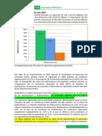 Balanza Comercial 2007al 2012