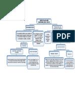 mapa conceptual key.docx