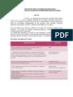 Tema 3 Estilos de Vida y Conductas de Salud