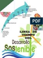 PLANIFICIACION DESARROLLO SOSTENIBLE