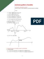 Www.referat.ro-reprezentarea Grafica a Functiilor.doc47444