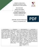 Cuadro Comparativo Actividad 2.2