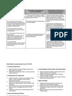 Digital Learning Focus Sample