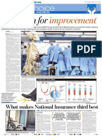 HT MaRS Survey Indias Best Medical Insurers