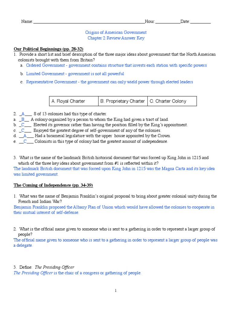 Uncategorized American Government Worksheets chapter 2 unit review answer key united states constitution separation of powers