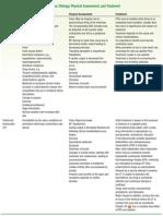 chart_38-10