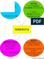 figures de style notes