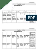 SAP Analisis Air, Tanah Dan Udara