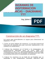 Diagrama Ttt 03