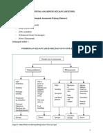 Algoritma Anamnesis Kejang Kel. 1 (Ihsan, Arfi, Aep, Merry, Anay, Deby)
