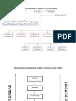 ORGANIGRAMA ESTRUCTURAL Modificado