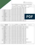 Buku Induk Kode Data Wilayah 2013