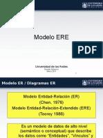 BD Clase 04 Modelo ERE