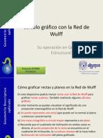 Calculo Grafico Red Wulff
