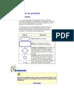 6-1-Ferramentas Da Qualidade - Fluxograma1
