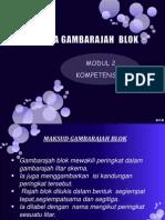 k.3 Gambarajah Blok