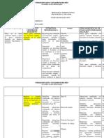 Planificacion de Bloque Ejercicio Copia 2013