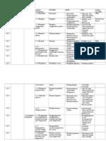 Rancangan Tahunan Sains KSSR Tahun 4 Kelompok Jagoi