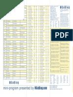 PSU Miniprogram 2013
