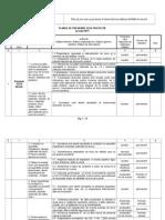 Planul de Prevenire Si de Protectie Model
