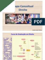 MapaConceitual_Direito