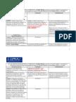 143-Ley de Responsabilidad Fiscal Comentada-(2)Flora Rojas 03-09-2013