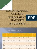Cpc Enrollment Stat