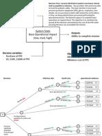 Decision Tree Modelv4