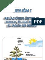 SESION I - Relación Agua Suelo Planta
