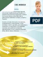 Portafolio1 Cendra Empresarial
