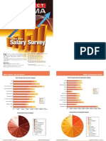 2008 CP Salary Survey