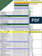 Bar Chart for E-302 B Shutdown REV.05
