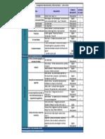 Programa Macro y Pol Econ. 2013