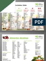 Tabla Alimentos Alcalinizantes[1]