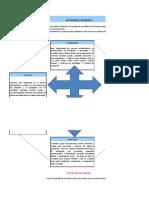 Contabilidad de Las Organizaciones Actividad 2 Unidad 1