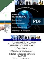 Tecnicas de Proyecto (1) Prof. Chavez