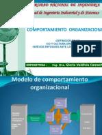 1 COMPORTAMIENTO ORGANIZACIONAL 2013 (1)